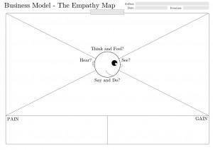 empathy_map